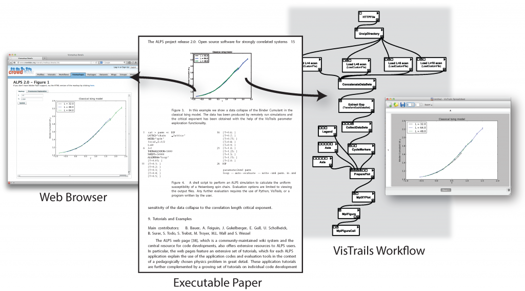 vistrails-executable-papers