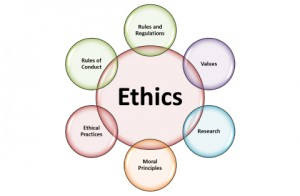 Ethics Diagram