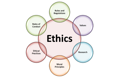 law and ethics for data managers spring 2016 ds ga 3001 003 nyu