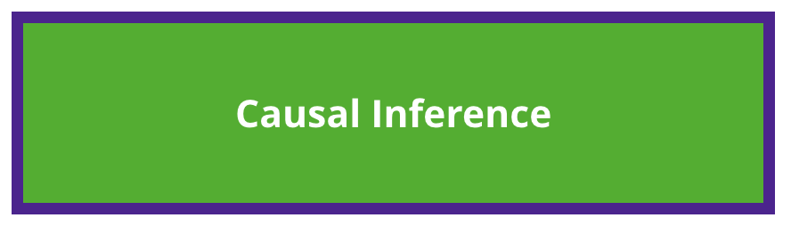 "green background with ""casual inference"" text overlay"