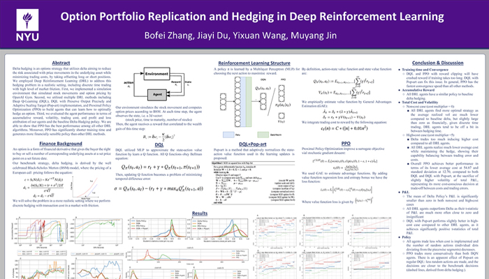 portfolio replication poster