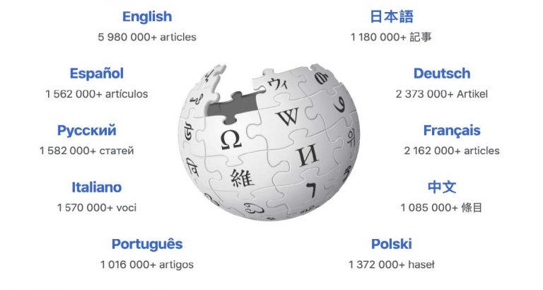 current list of Wikipedia languages